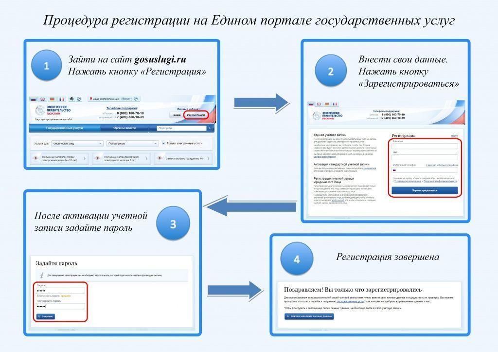 регистрации на портале