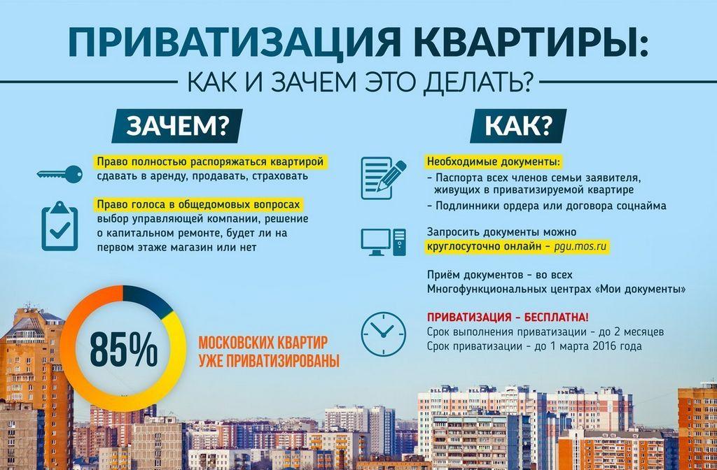 Центр приватизации жилья в москве как