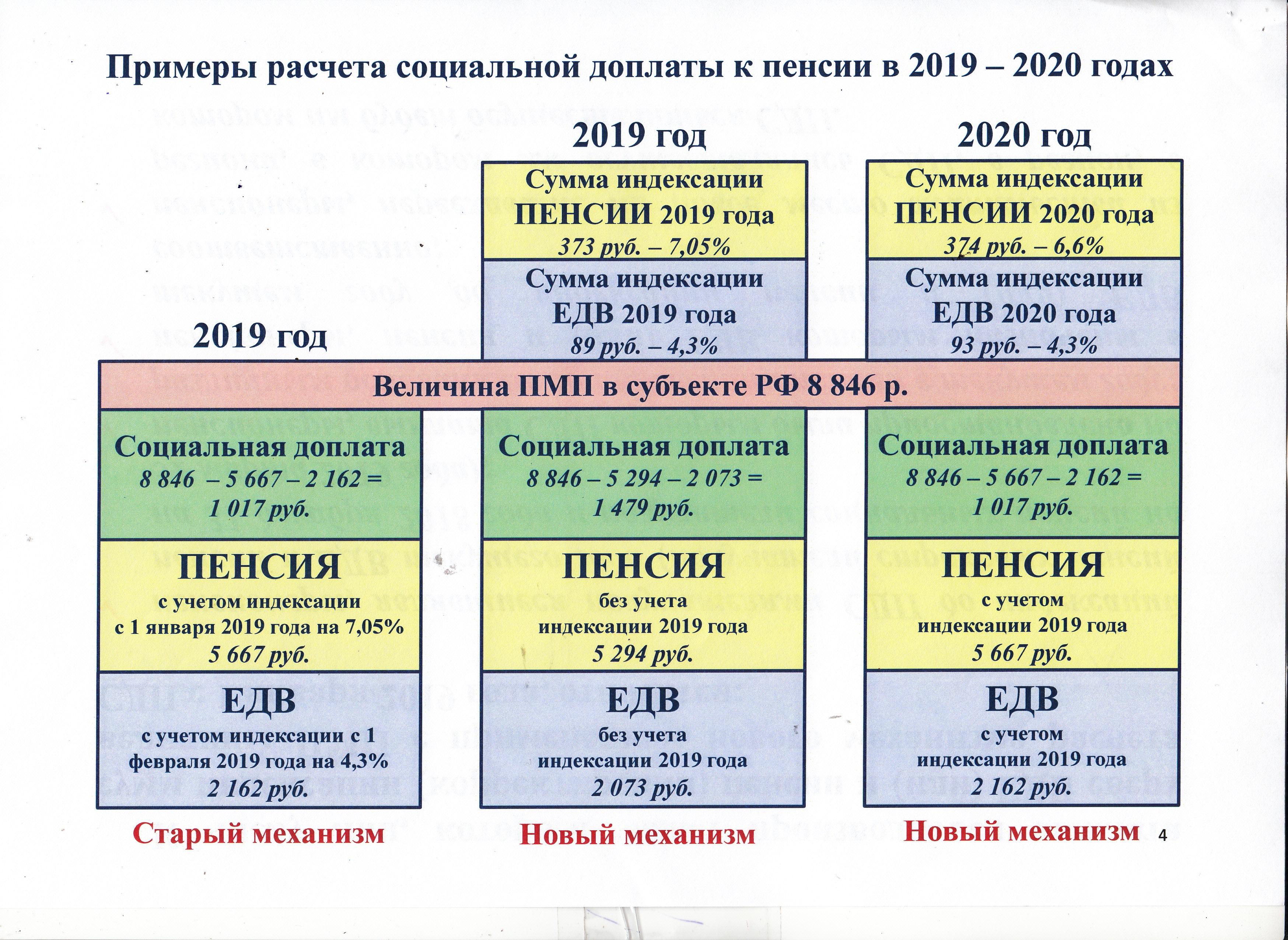 Новый закон об алиментах на ребенка в 2020 году