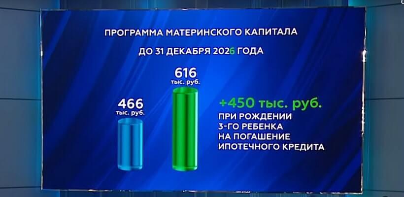 Материнский капитал в 2020 г.
