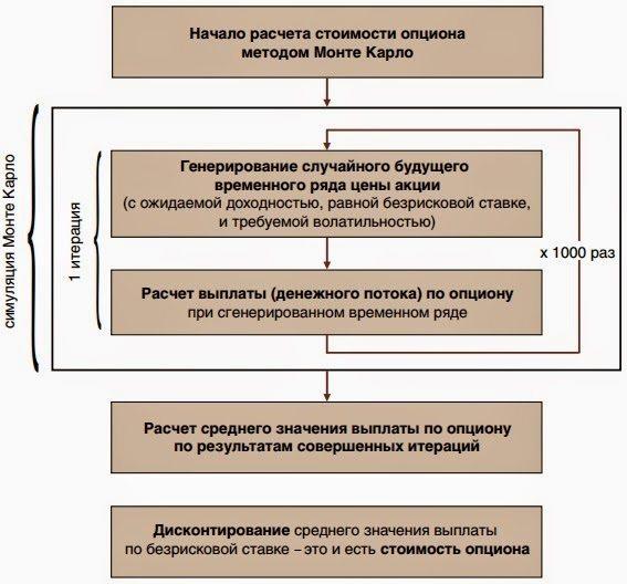 Трансмиссия и право представления в наследовании