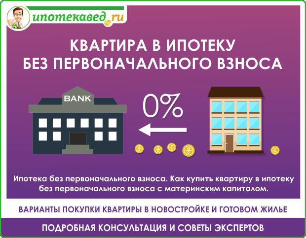 Покупка квартиры в ипотеку: пошаговая инструкция в 2020 году