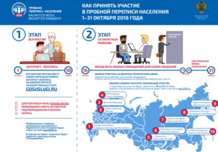 Льготы при получения чернобыльского удостоверения в 2020 году
