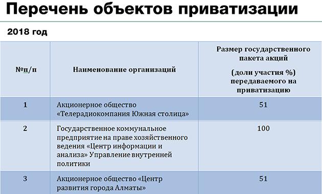 Получение наследства в казахстане