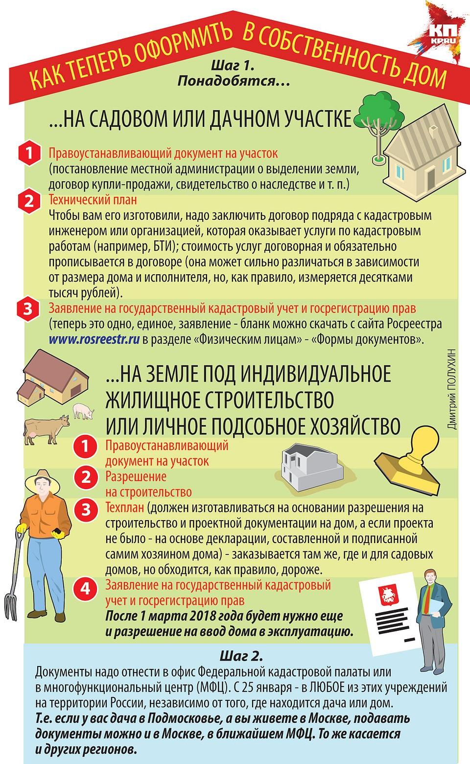 Городская оценочная компания - оспаривание москва 2019-2020 годa