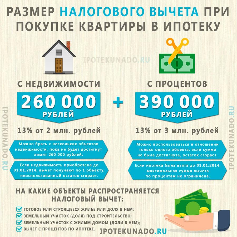 жилищный налоговый вычет