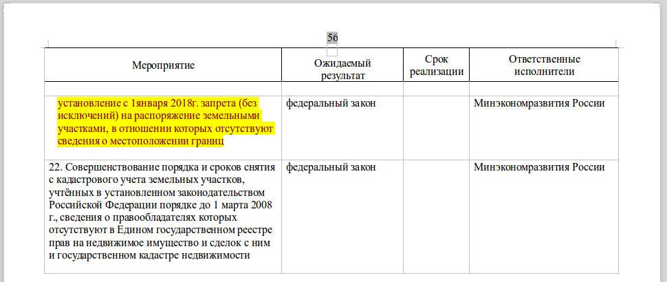 законы о земельных участках 2018
