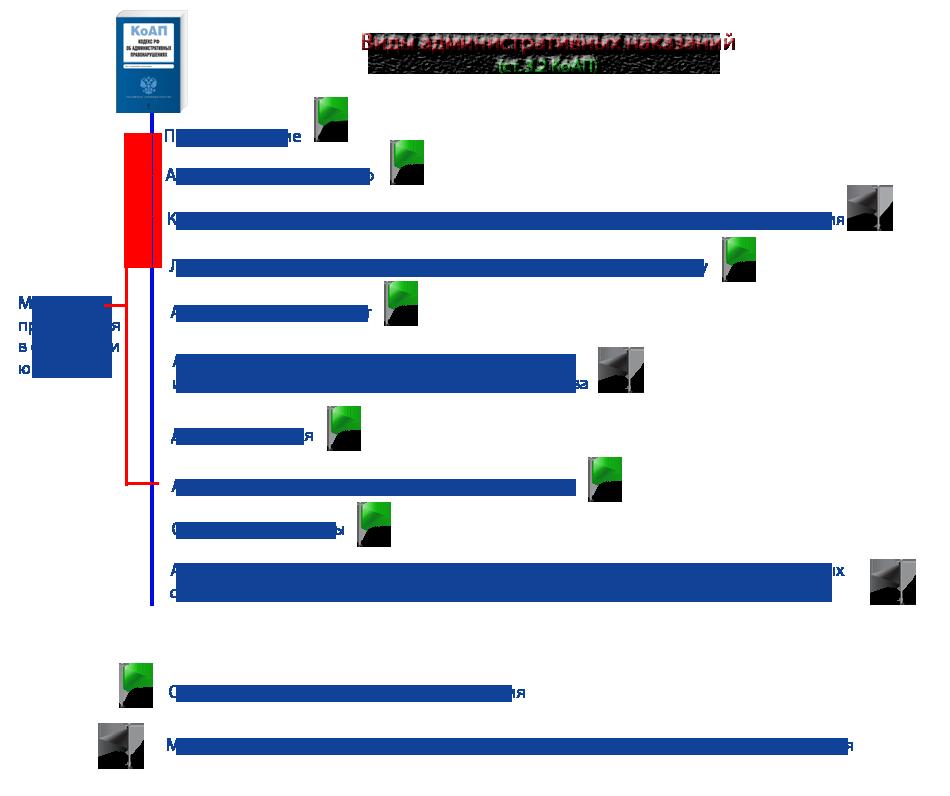Отмена административного выдворения за пределы рф: необходимые документы, срок наложения и как можно обжаловать.