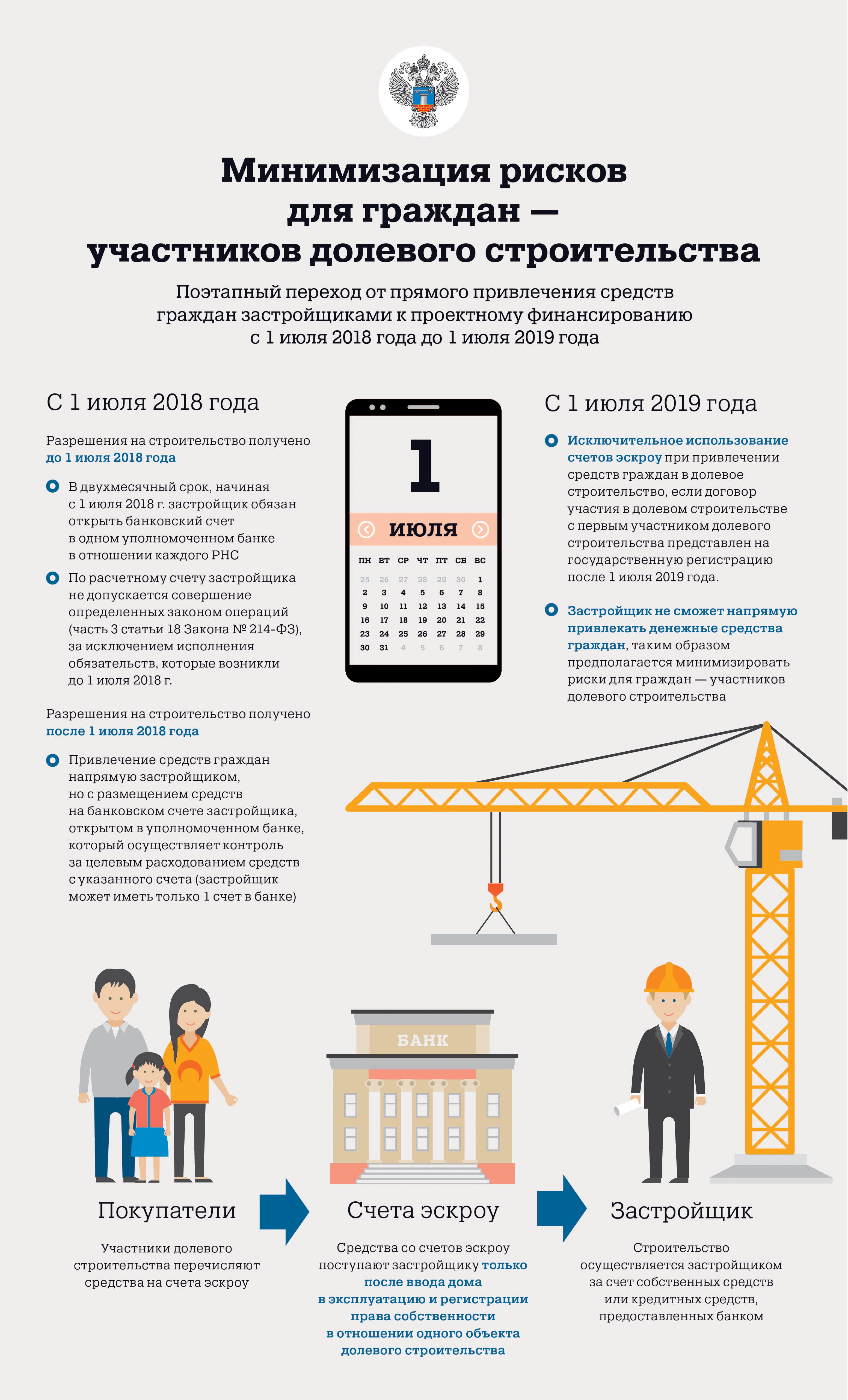 Снос незаконных построек в москве 2020