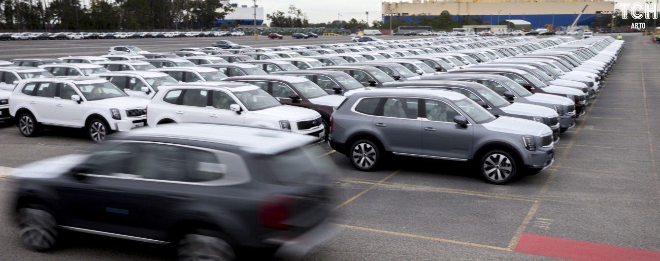 Какой налог нужно заплатить с продажи авто в 2020 году