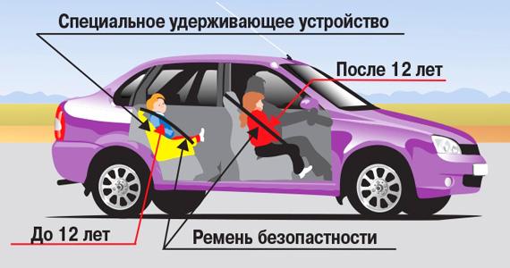 Правила перевозки детей в автомобиле по пдд в 2020 году