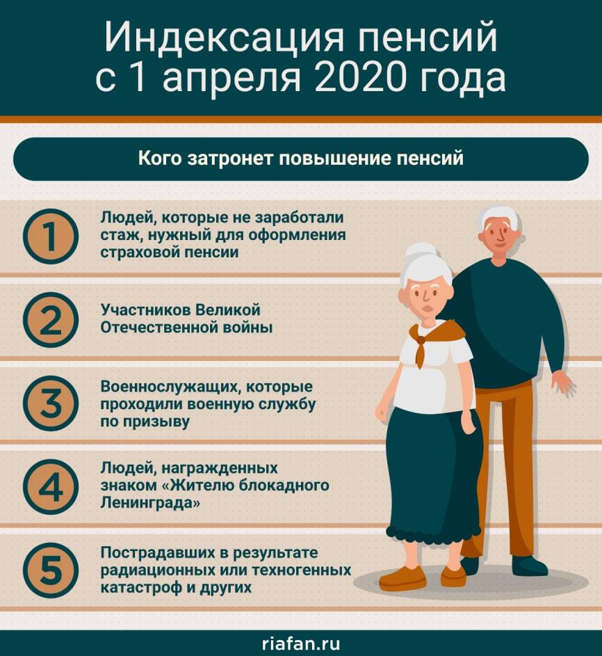 Накопительная часть пенсии — как получить единовременно: образец заявления
