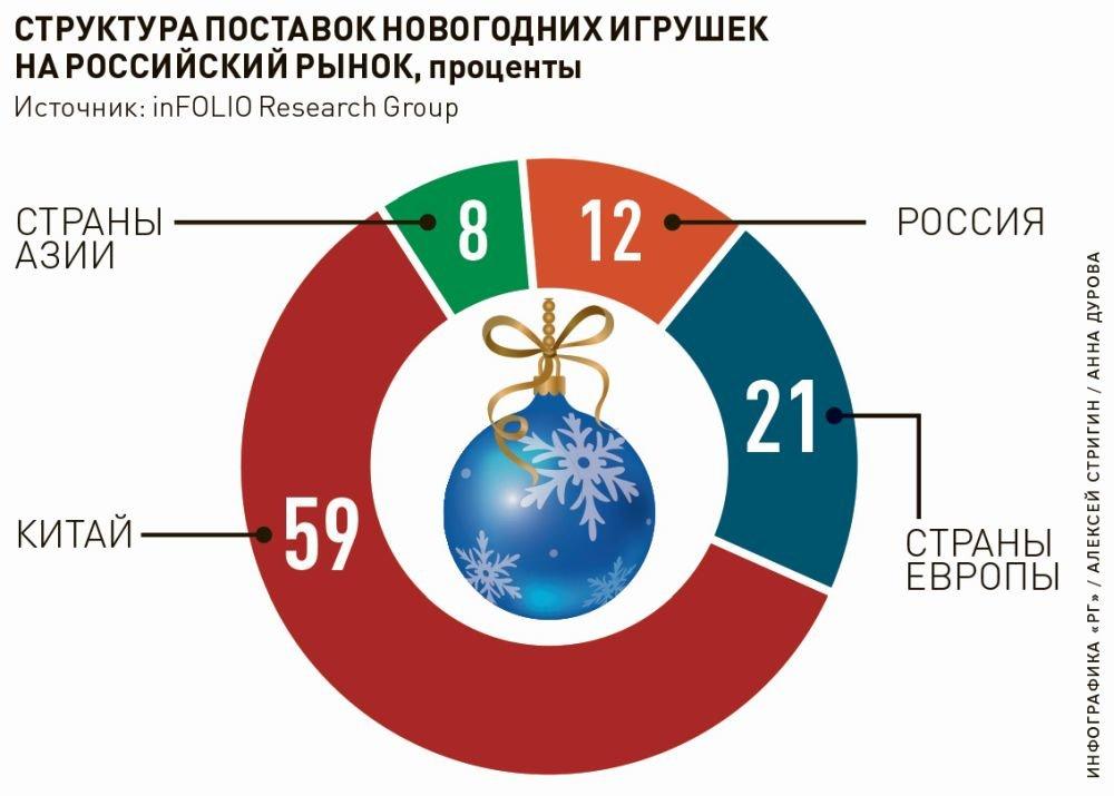 Сколько стоит садик в москве государственный 2020. uristtop.ru