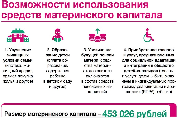 Маткапитал 2020: кто и сколько сможет получить при рождении детей