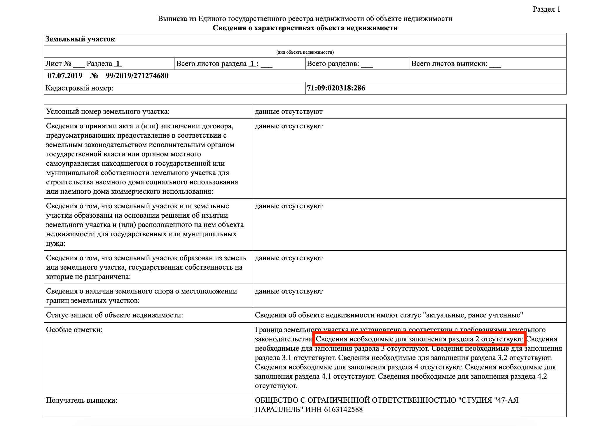 Пошаговая инструкция аренды квартиры с последующим выкупом: образец договора между физическими лицами, риски, плюсы и минусы