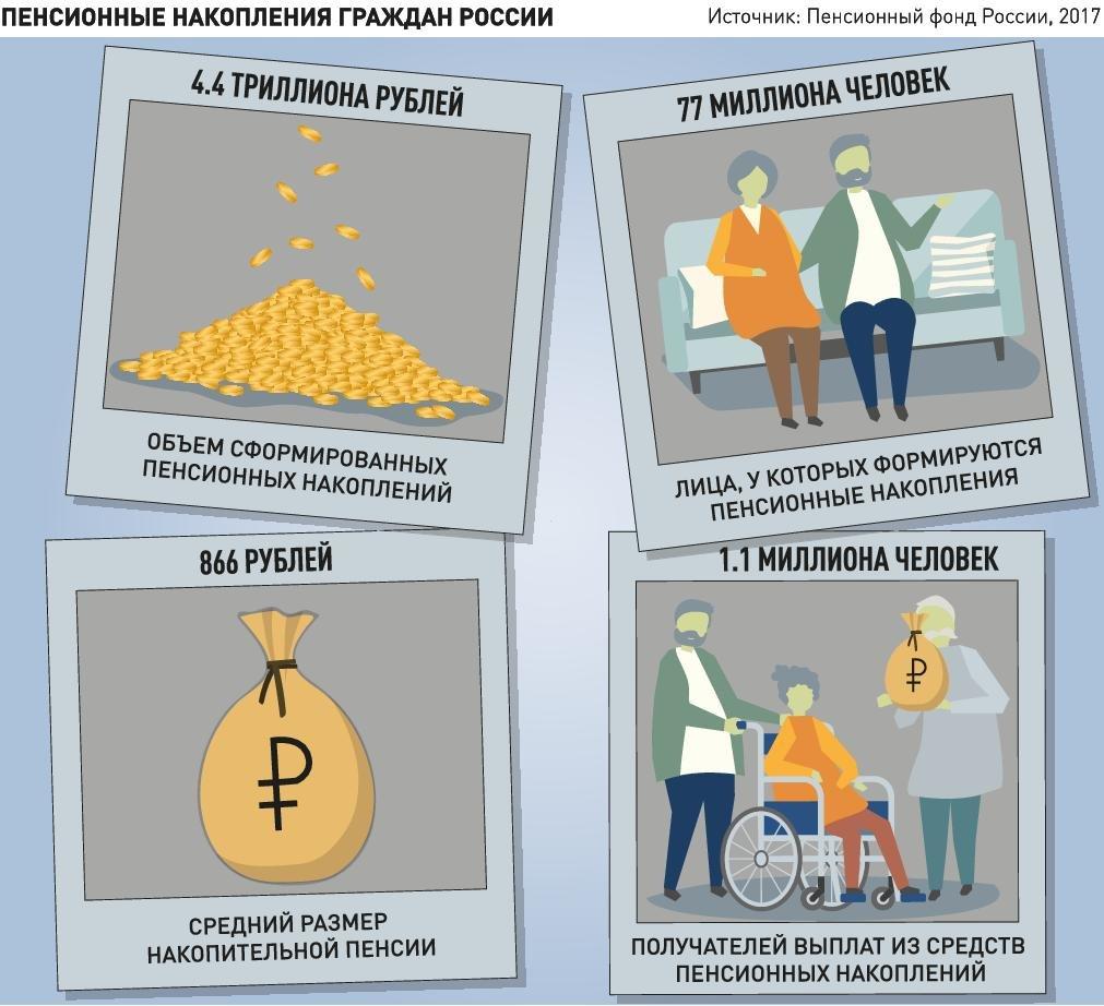 Как получить накопительную часть пенсии единовременно и кто может это сделать