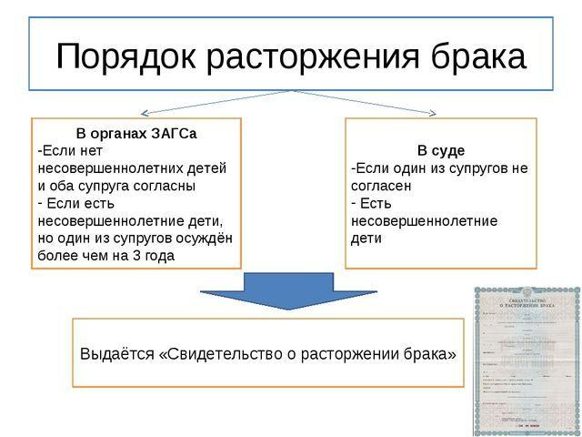 Освобождение от уплаты госпошлины бюджетного учреждения за регистрацию договора аренды