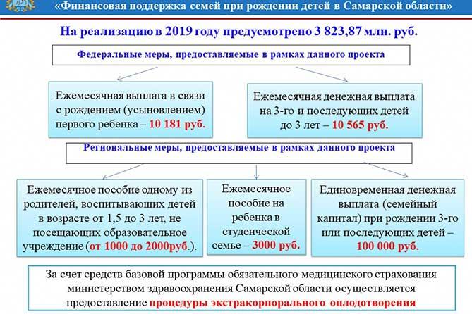 Выплаты многодетным семьям в 2019 году москве и московской области: таблица, увеличат ли, изменения, новости, единовременные и ежемесячные пособия, условия и порядок получения