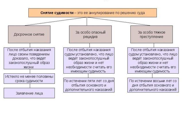 Ст 86 ук рф с комментариями и изменениями на 2019 | 2020 год