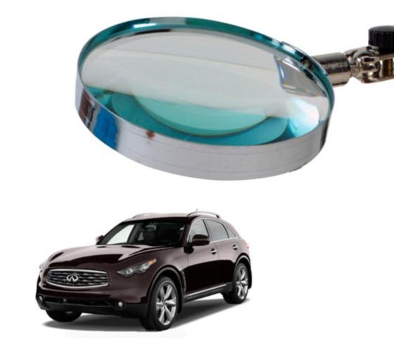 Как сделать оценку автомобиля для вступления в наследство и сколько стоит эта услуга?