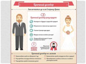 Брачный договор при смерти одного из супругов