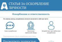 Одобрен закон об арестах россиян за оскорбление власти в интернете