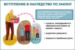 Права на наследство гражданской жены