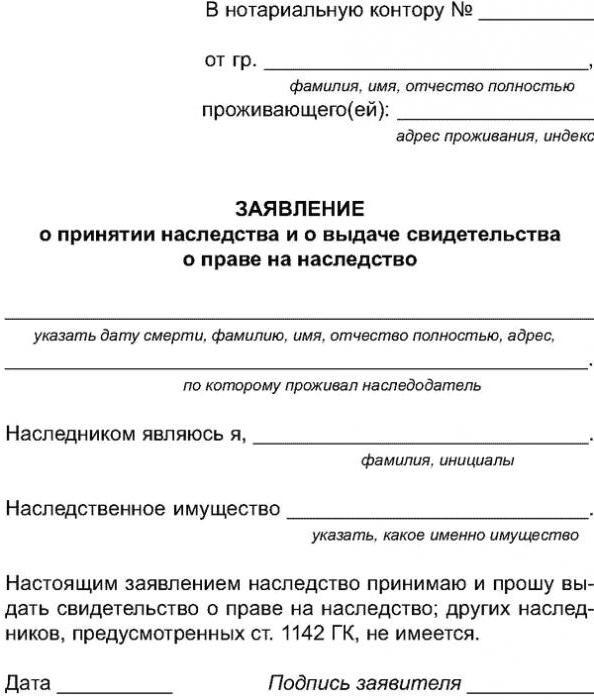 Документы для вступления в наследство квартиры