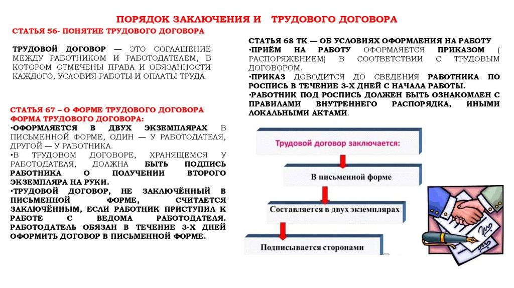 Основания заключения трудового договора