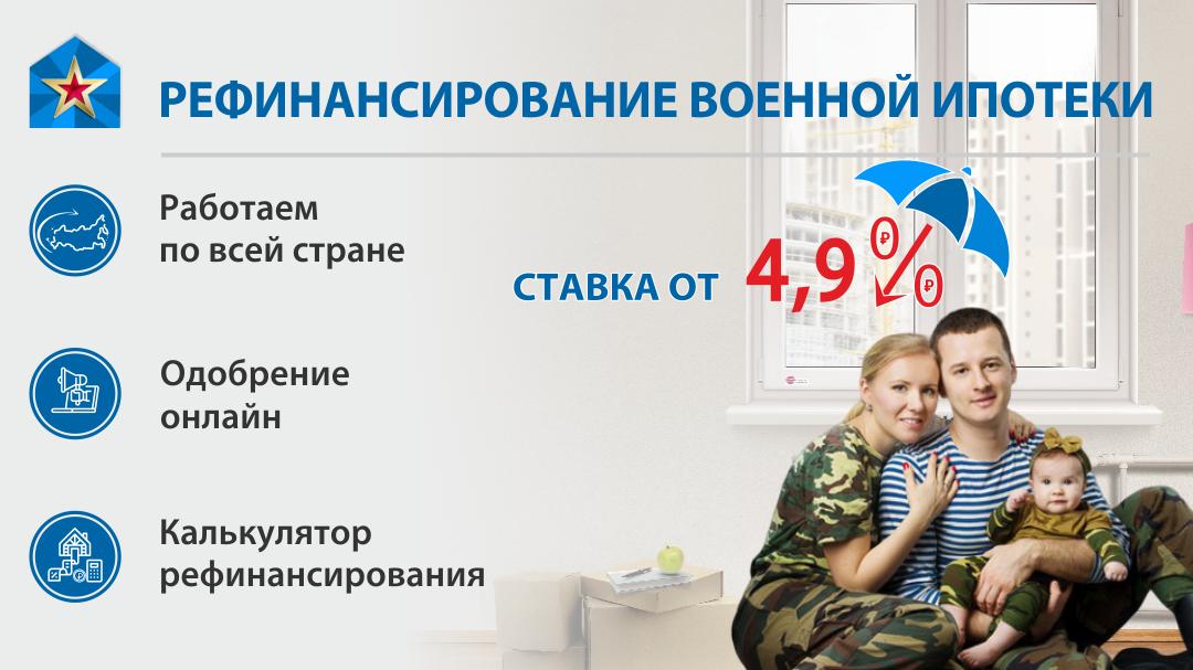 Рефинансирование военной ипотеки в москве