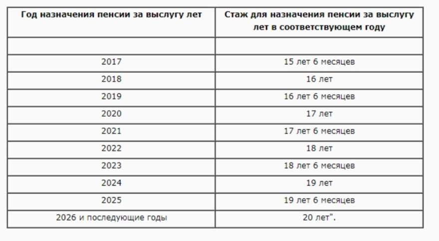 Денежное довольствие военнослужащих в 2020 году: разъяснение