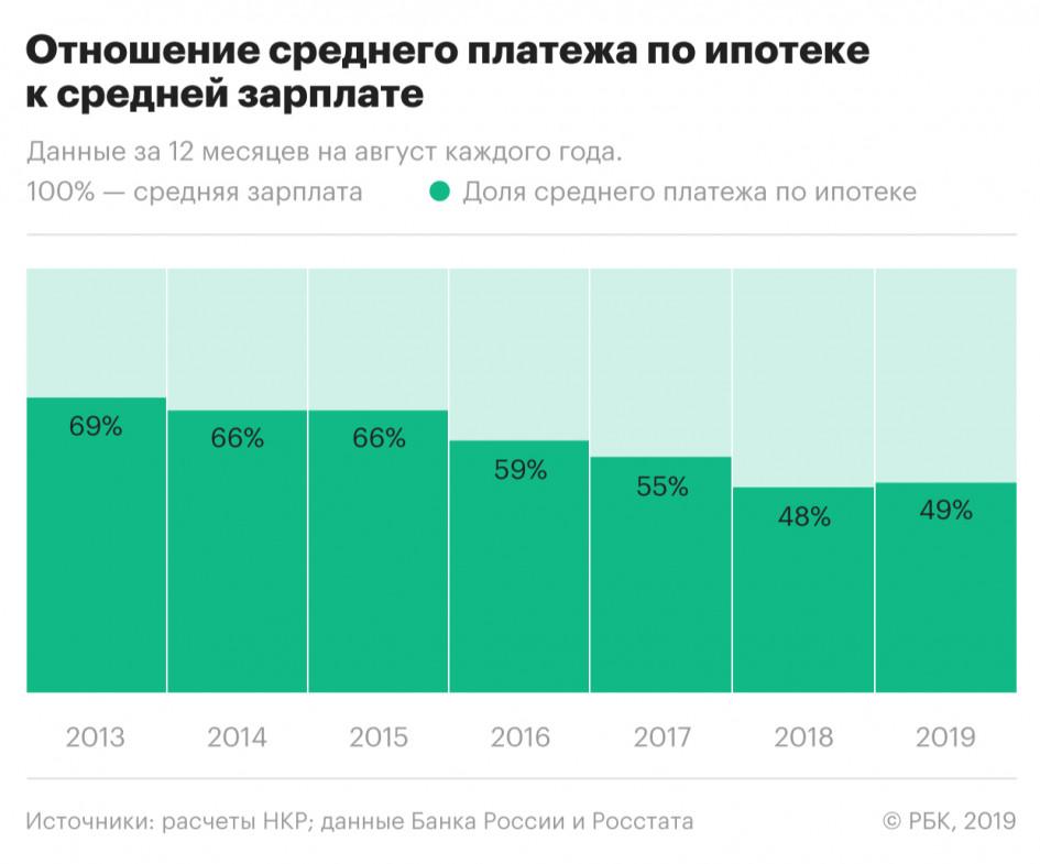 Топ банков для рефинансирования в 2020 году – лучшие предложения