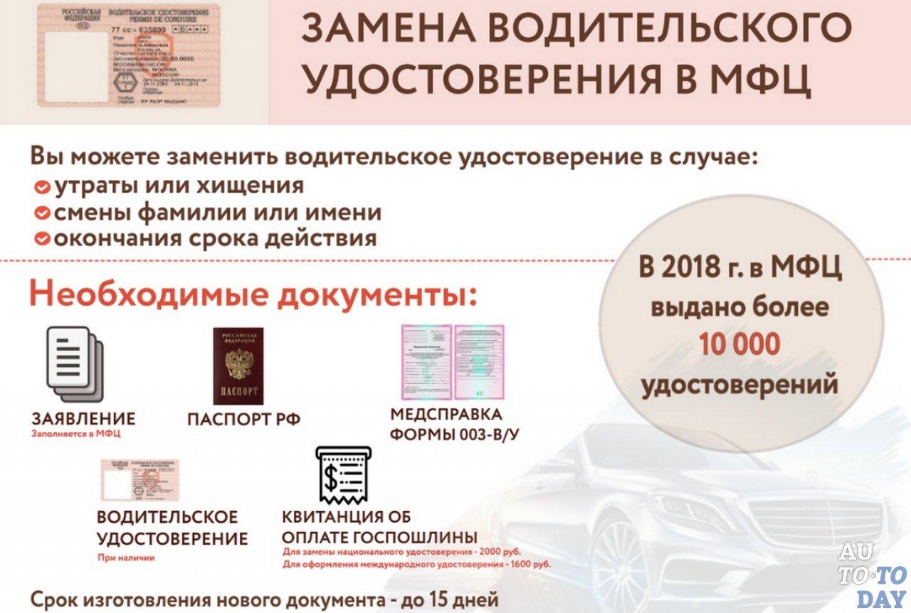 Замена водительского удостоверения - что делать, если срок ву истек