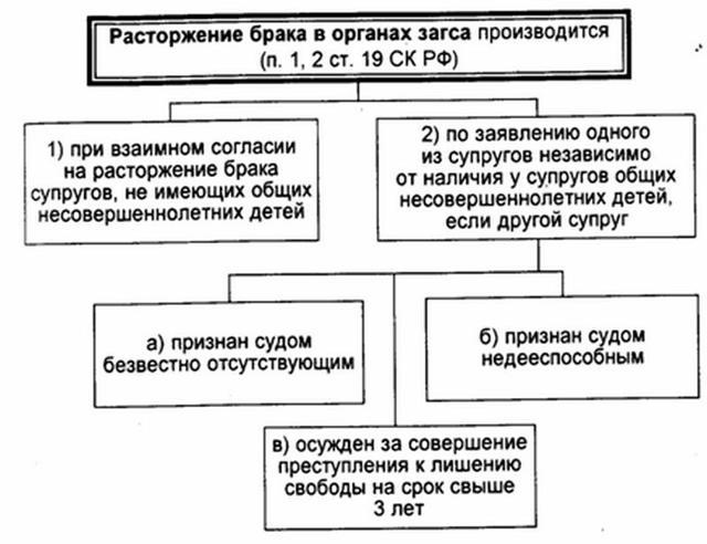Мировое соглашение об определении места жительства ребенка