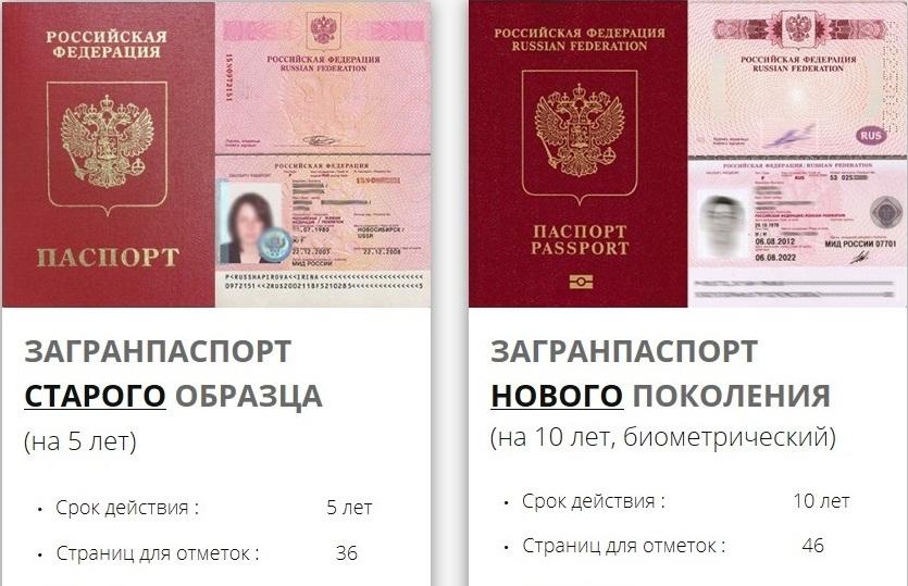Как поменять паспорт после заключения брака через портал госуслуги?