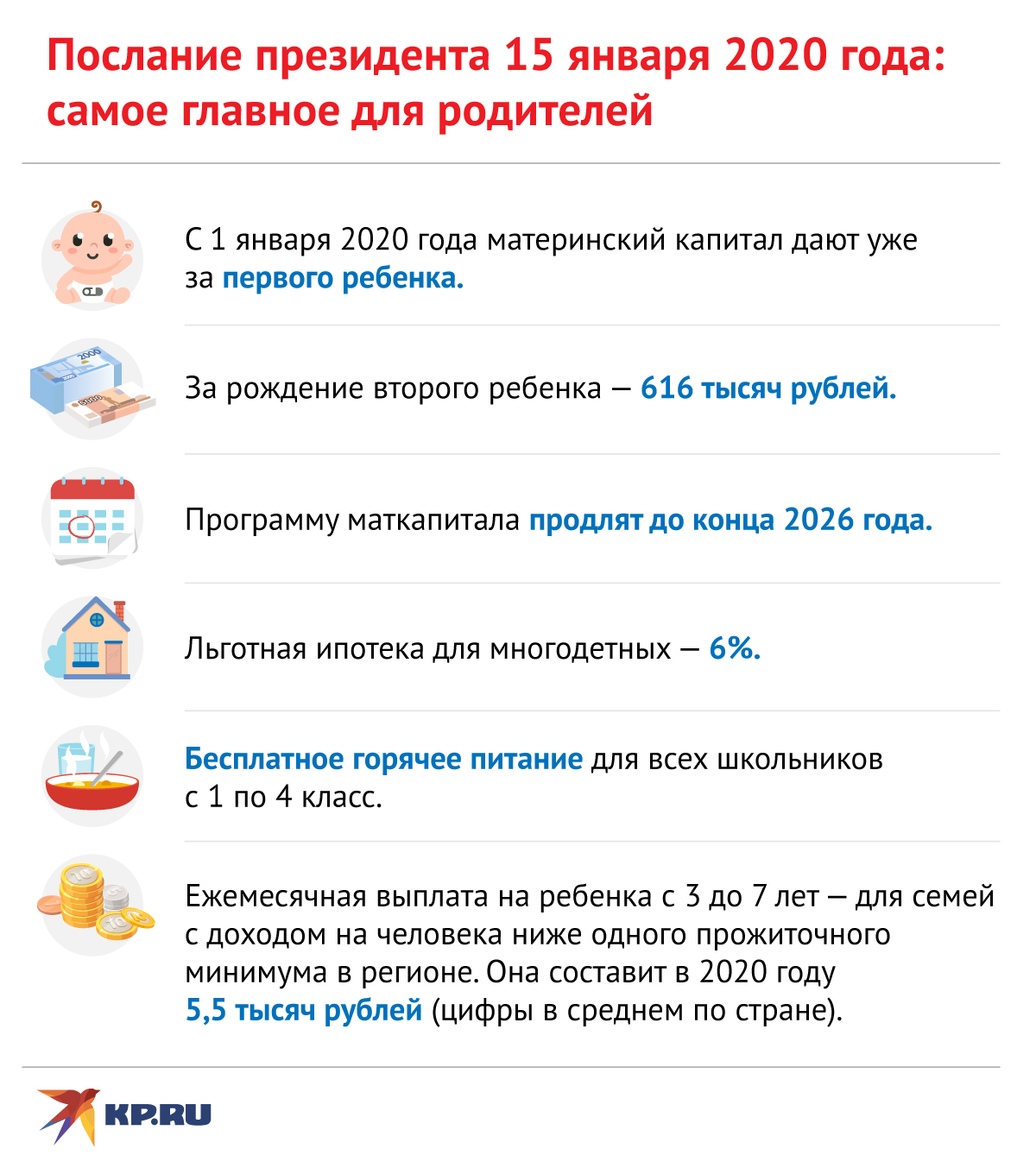 Материнский капитал в 2020 на второго ребенка: сумма, изменения, последние новости