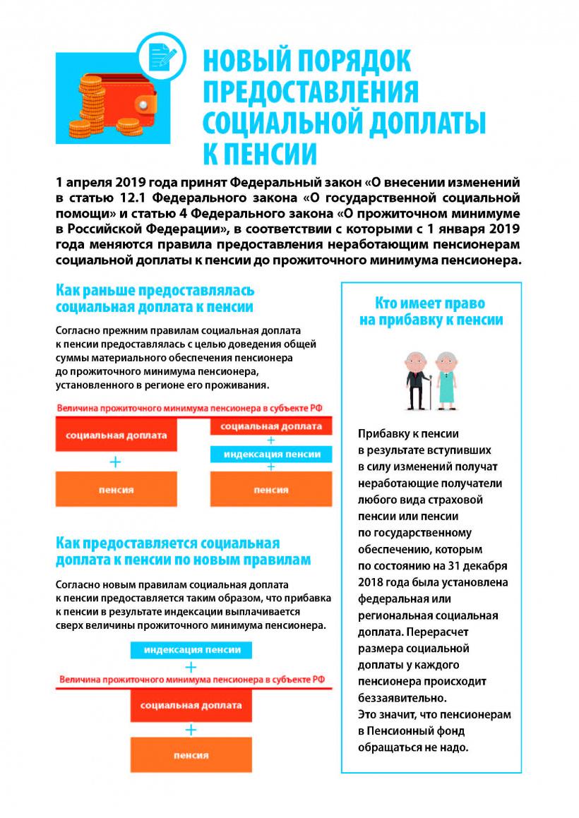 Размер доплаты к пенсии в москве выплачиваемой неработающим пенсионерам в 2019 году