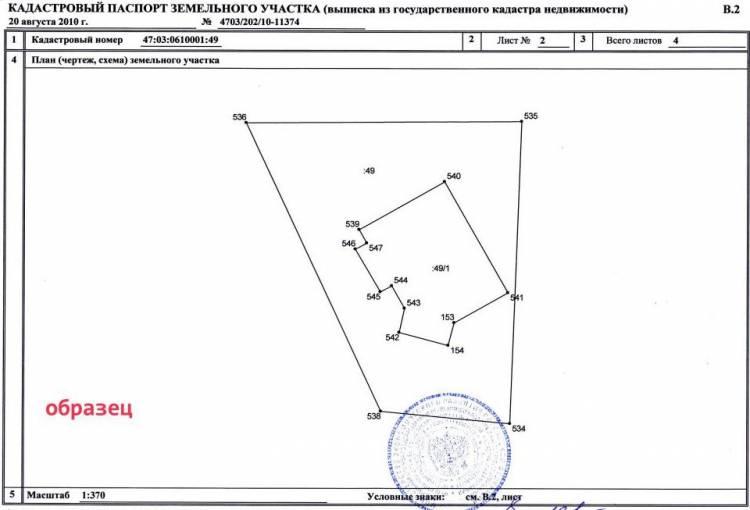 Что такое кадастровый план территории земельного участка?