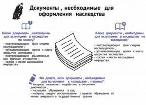 Документы для оформления наследства