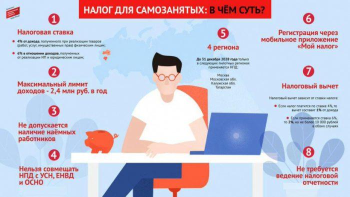 Самозанятые граждане в 2020: виды деятельности, профессии, налоги, преимущества и недостатки + пошаговая инструкция как стать самозанятым