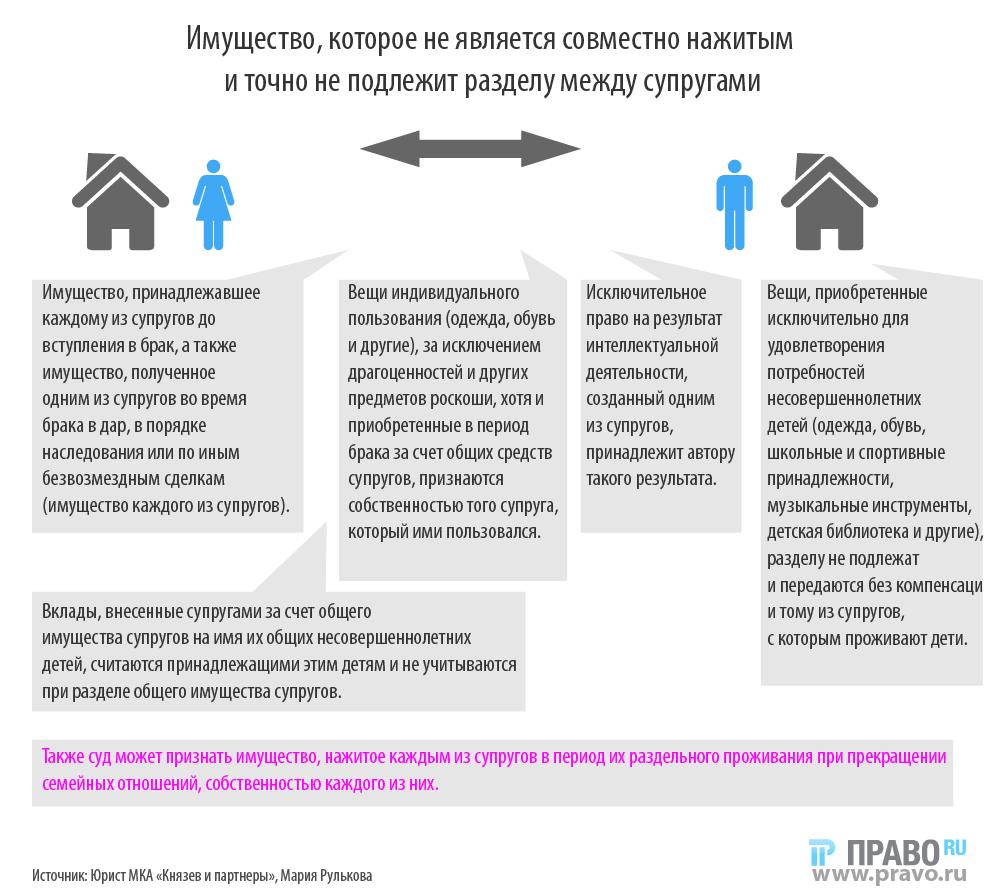 Раздел имущества в гражданском браке в 2020 году: закон, с детьми