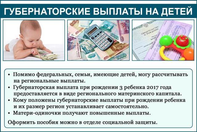 Какие документы нужны для получения, и на что можно потратить региональный материнский капитал
