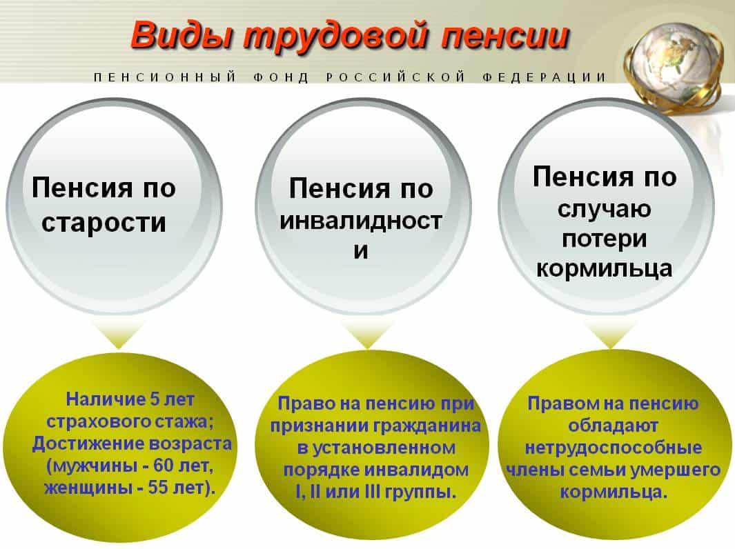 Список сноса самостроя в москве 2020