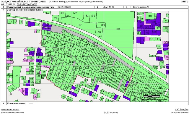 Что такое кадастровый план земельного участка, для чего он нужен и какие документы необходимы для его оформления?