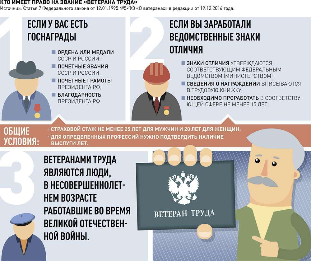 """Как получить звание """"ветеран труда"""" — российская газета"""