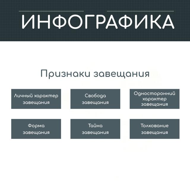 Составление завещания: образец для заполнения