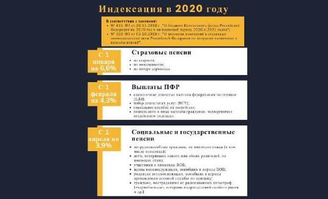 Льготы детям чернобывльцев 2020