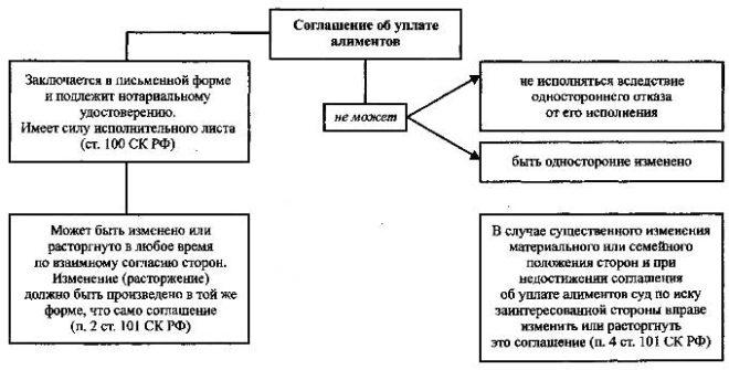 Образец и правила составления искового заявления о взыскании алиментов на ребенка в 2020 году
