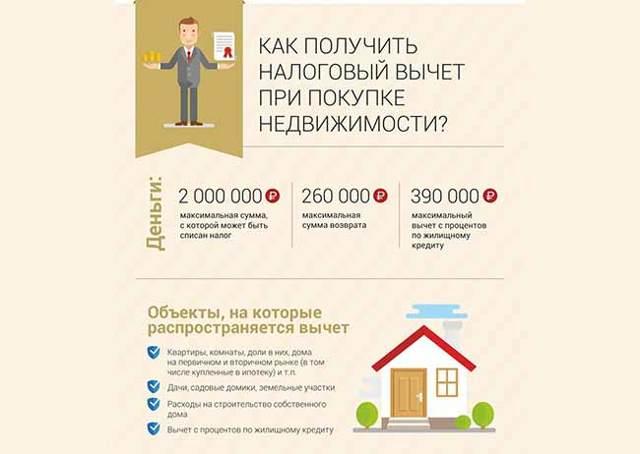 Какой налог при продаже квартиры в 2020: разъяснение