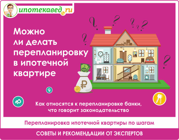 Раздел квартиры в ипотеке при разводе – все способы